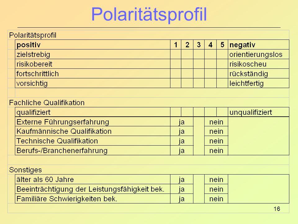 16 Polaritätsprofil