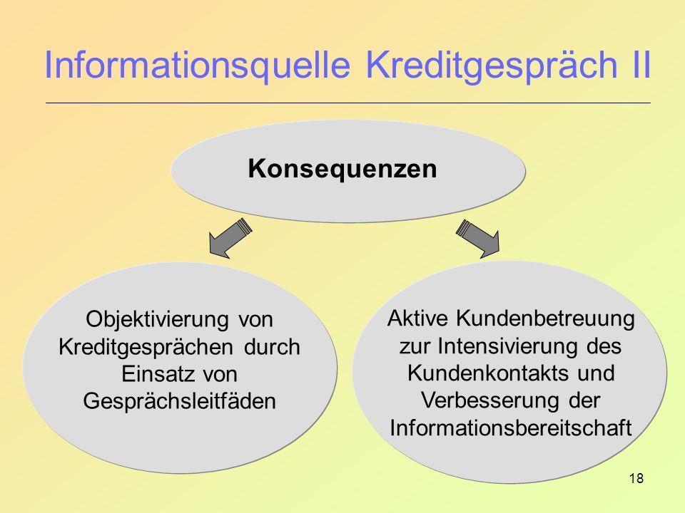 18 Informationsquelle Kreditgespräch II Konsequenzen Objektivierung von Kreditgesprächen durch Einsatz von Gesprächsleitfäden Aktive Kundenbetreuung zur Intensivierung des Kundenkontakts und Verbesserung der Informationsbereitschaft