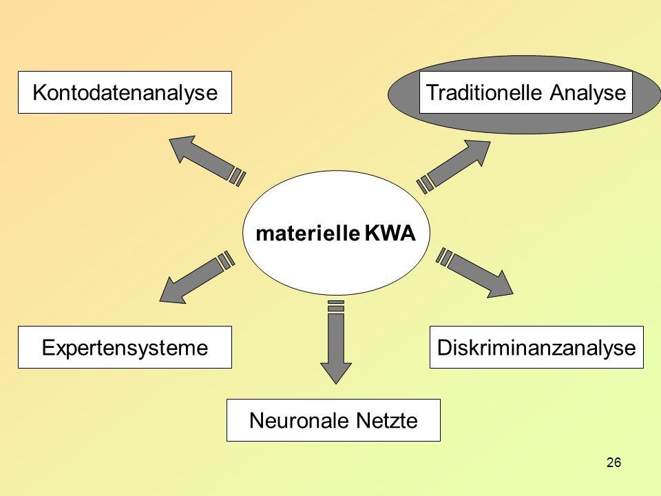 26 materielle KWA Traditionelle Analyse Diskriminanzanalyse Kontodatenanalyse Expertensysteme Neuronale Netzte