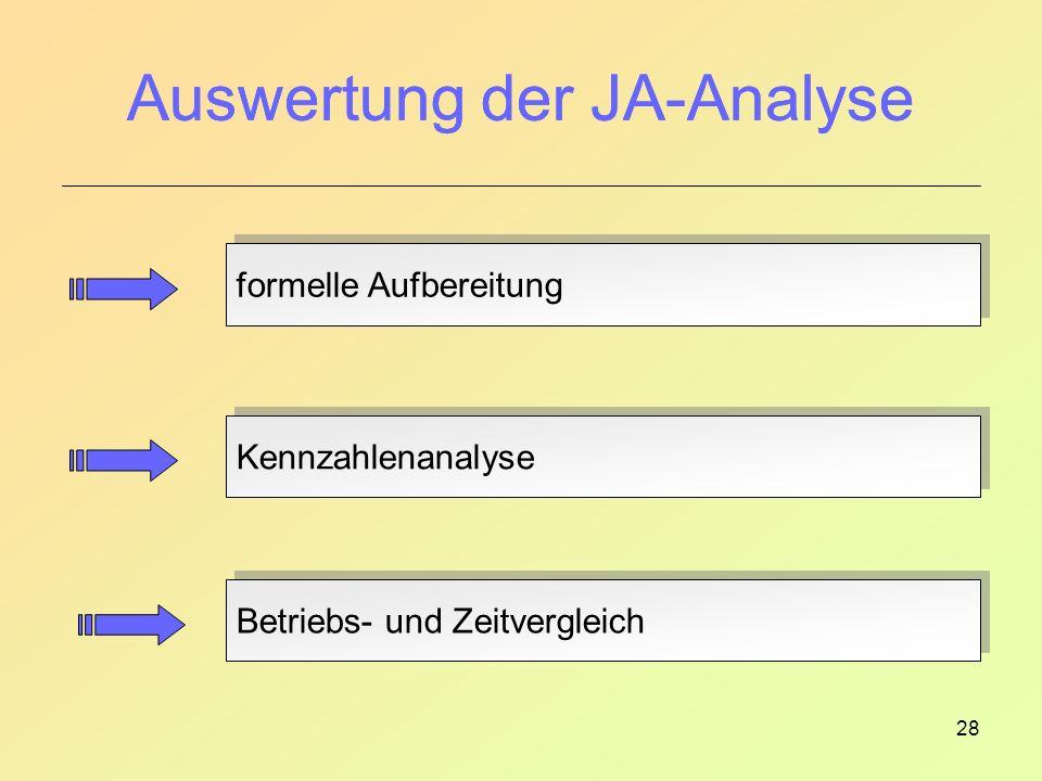 28 Auswertung der JA-Analyse Betriebs- und Zeitvergleich formelle Aufbereitung Kennzahlenanalyse Auswertung der JA-Analyse