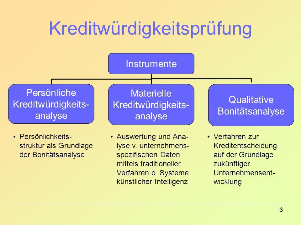 3 Kreditwürdigkeitsprüfung Instrumente Materielle Kreditwürdigkeits- analyse Qualitative Bonitätsanalyse Persönliche Kreditwürdigkeits- analyse Persönlichkeits- struktur als Grundlage der Bonitätsanalyse Auswertung und Ana- lyse v.