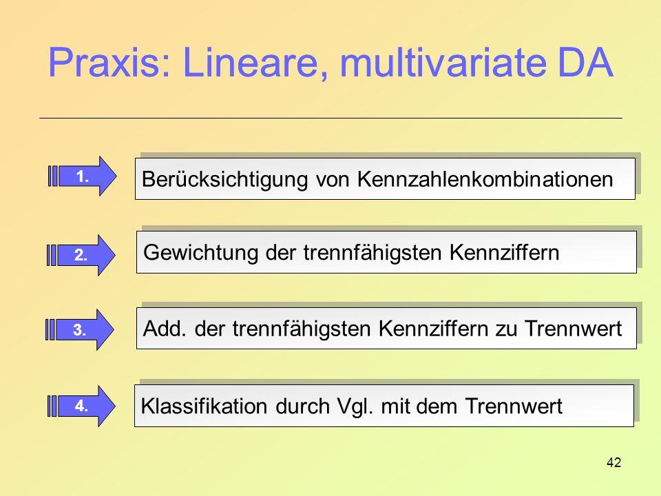 42 Praxis: Lineare, multivariate DA 1.2. 3. Add.