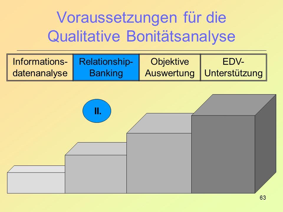 63 Voraussetzungen für die Qualitative Bonitätsanalyse Informations- datenanalyse Relationship- Banking Objektive Auswertung EDV- Unterstützung II.