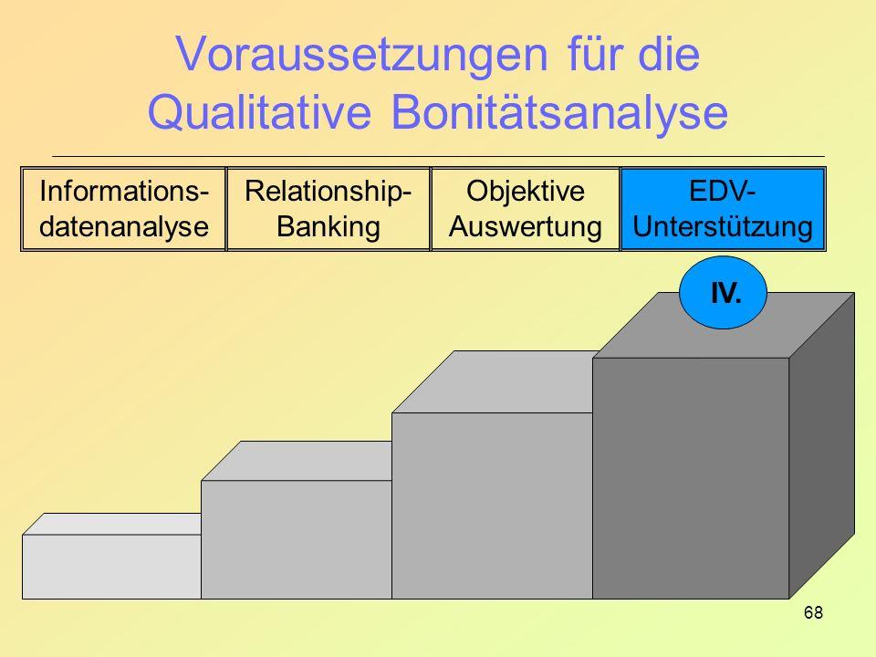 68 Voraussetzungen für die Qualitative Bonitätsanalyse Informations- datenanalyse Relationship- Banking Objektive Auswertung EDV- Unterstützung IV.