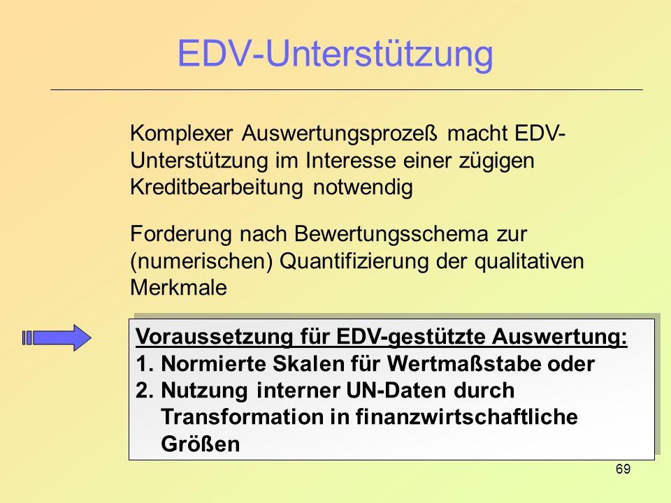 69 EDV-Unterstützung Forderung nach Bewertungsschema zur (numerischen) Quantifizierung der qualitativen Merkmale Voraussetzung für EDV-gestützte Auswertung: 1.Normierte Skalen für Wertmaßstabe oder 2.Nutzung interner UN-Daten durch Transformation in finanzwirtschaftliche Größen Voraussetzung für EDV-gestützte Auswertung: 1.Normierte Skalen für Wertmaßstabe oder 2.Nutzung interner UN-Daten durch Transformation in finanzwirtschaftliche Größen Komplexer Auswertungsprozeß macht EDV- Unterstützung im Interesse einer zügigen Kreditbearbeitung notwendig