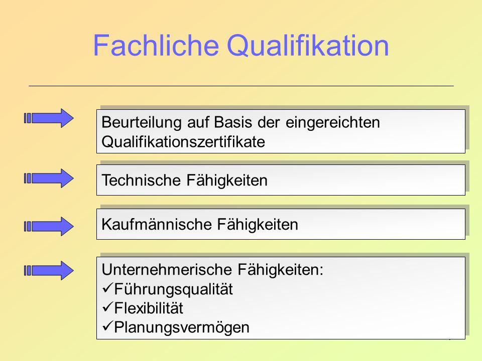 7 Fachliche Qualifikation Technische Fähigkeiten Kaufmännische Fähigkeiten Unternehmerische Fähigkeiten: Führungsqualität Flexibilität Planungsvermögen Unternehmerische Fähigkeiten: Führungsqualität Flexibilität Planungsvermögen Beurteilung auf Basis der eingereichten Qualifikationszertifikate