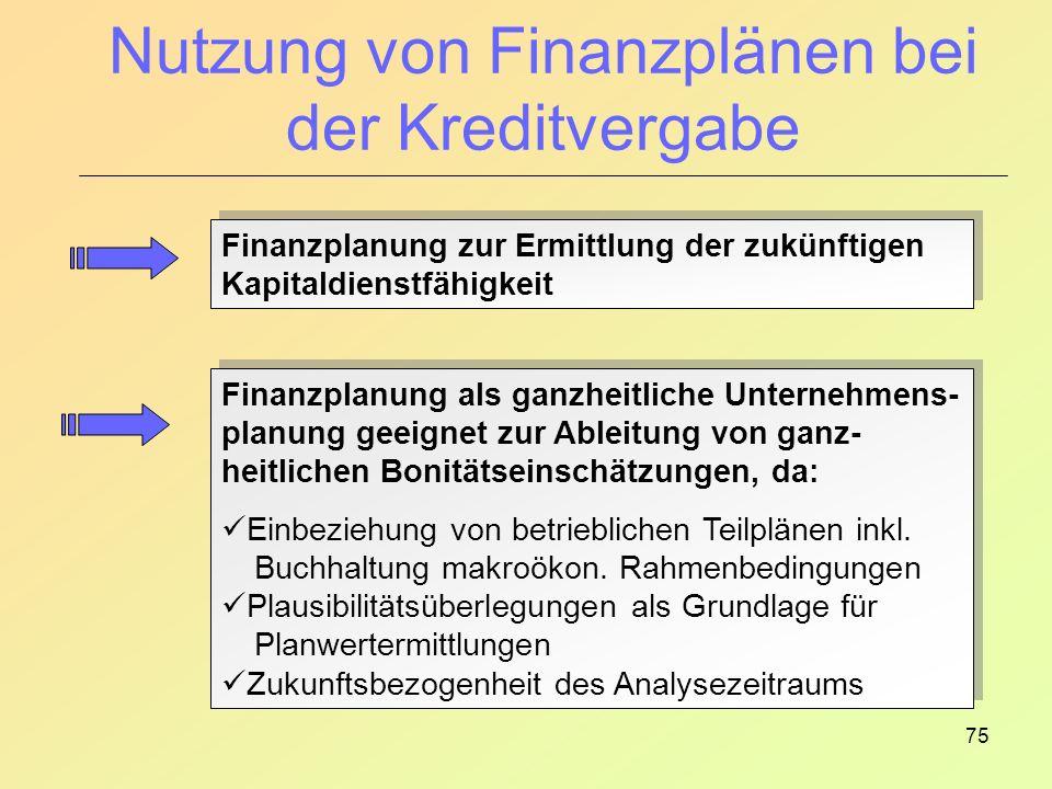 75 Nutzung von Finanzplänen bei der Kreditvergabe Finanzplanung zur Ermittlung der zukünftigen Kapitaldienstfähigkeit Finanzplanung als ganzheitliche Unternehmens- planung geeignet zur Ableitung von ganz- heitlichen Bonitätseinschätzungen, da: Einbeziehung von betrieblichen Teilplänen inkl.