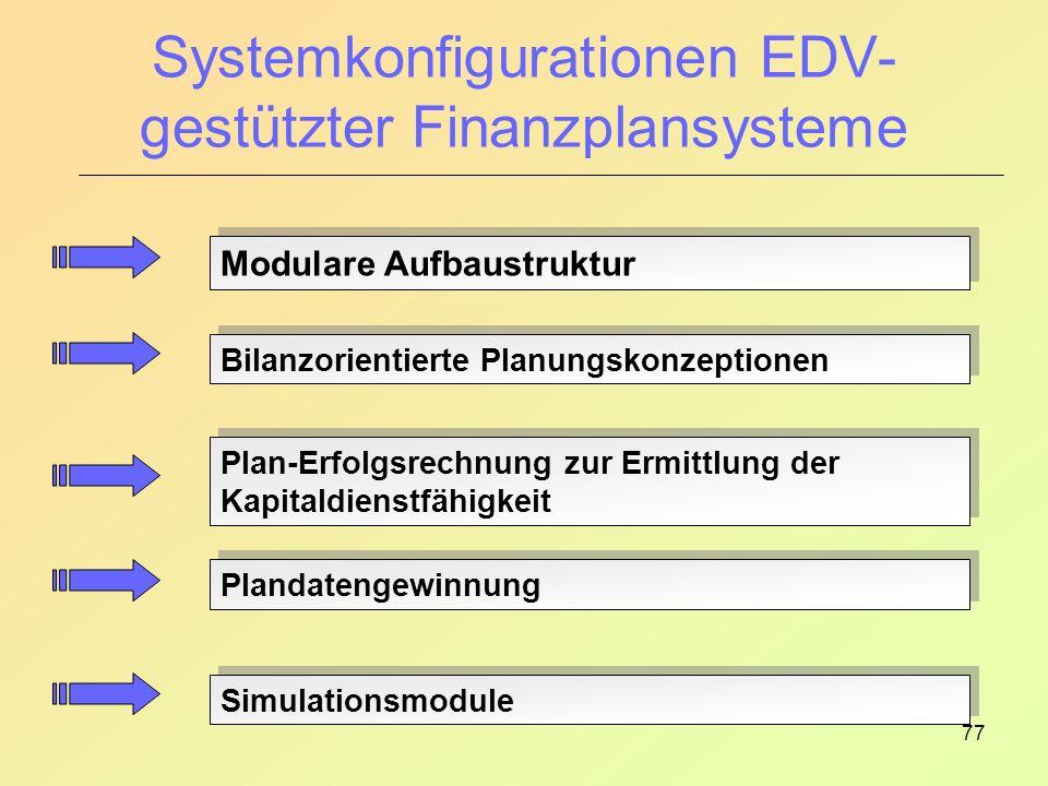 77 Systemkonfigurationen EDV- gestützter Finanzplansysteme Modulare Aufbaustruktur Bilanzorientierte Planungskonzeptionen Plan-Erfolgsrechnung zur Ermittlung der Kapitaldienstfähigkeit Plandatengewinnung Simulationsmodule
