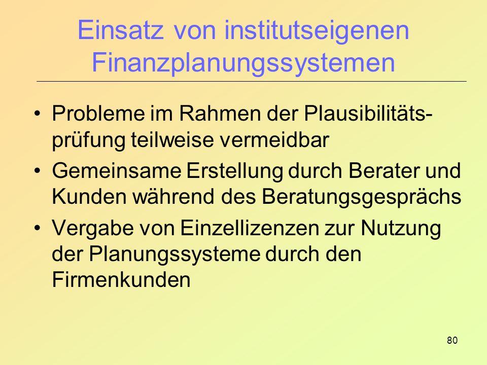 80 Einsatz von institutseigenen Finanzplanungssystemen Probleme im Rahmen der Plausibilitäts- prüfung teilweise vermeidbar Gemeinsame Erstellung durch Berater und Kunden während des Beratungsgesprächs Vergabe von Einzellizenzen zur Nutzung der Planungssysteme durch den Firmenkunden