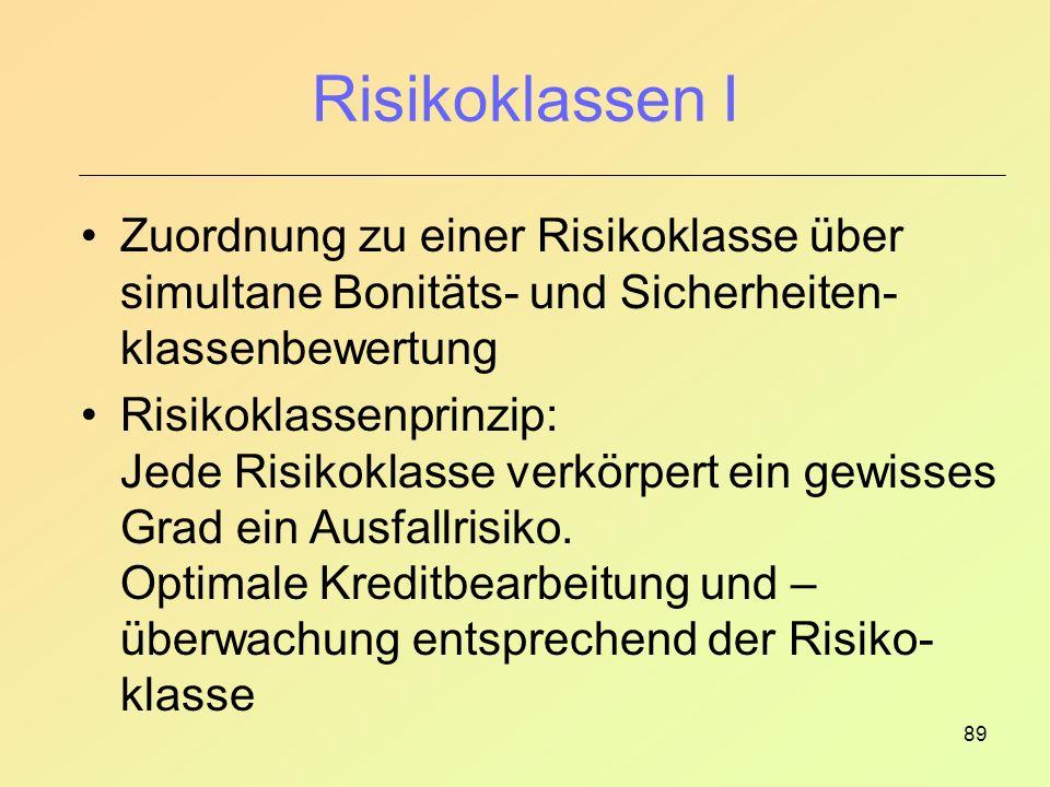 89 Risikoklassen I Zuordnung zu einer Risikoklasse über simultane Bonitäts- und Sicherheiten- klassenbewertung Risikoklassenprinzip: Jede Risikoklasse verkörpert ein gewisses Grad ein Ausfallrisiko.