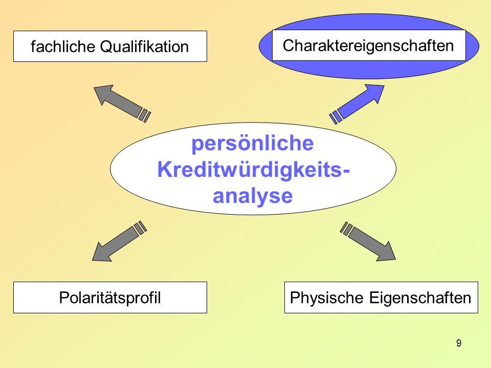 9 Charaktereigenschaften Physische Eigenschaften fachliche Qualifikation Polaritätsprofil persönliche Kreditwürdigkeits- analyse