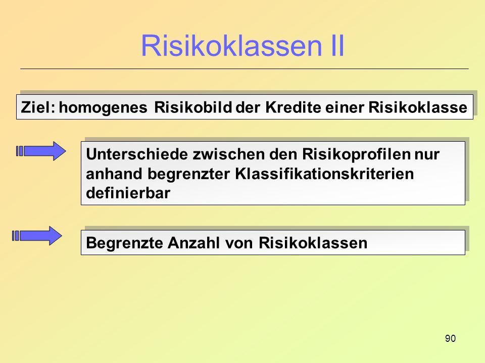 90 Risikoklassen II Ziel: homogenes Risikobild der Kredite einer Risikoklasse Unterschiede zwischen den Risikoprofilen nur anhand begrenzter Klassifikationskriterien definierbar Unterschiede zwischen den Risikoprofilen nur anhand begrenzter Klassifikationskriterien definierbar Begrenzte Anzahl von Risikoklassen