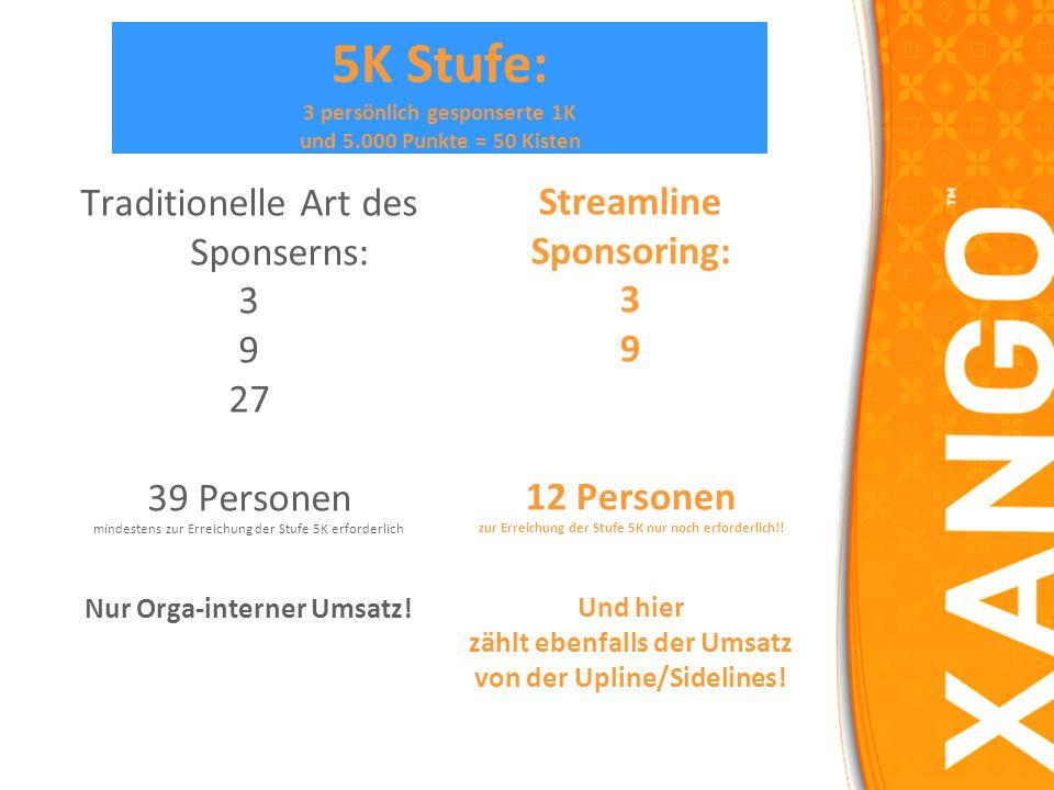 1K Stufe: 3 direkt gesponserte Kunden/Partner mit ADP und 1.000 Punkte = 10 Kisten Traditionelle Art des Sponserns: 3 7 10 Personen zur Erreichung der