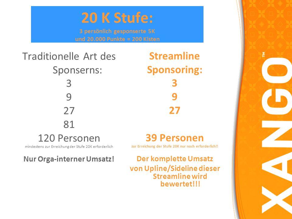 5K Stufe: 3 persönlich gesponserte 1K und 5.000 Punkte = 50 Kisten Traditionelle Art des Sponserns: 3 9 27 39 Personen mindestens zur Erreichung der S