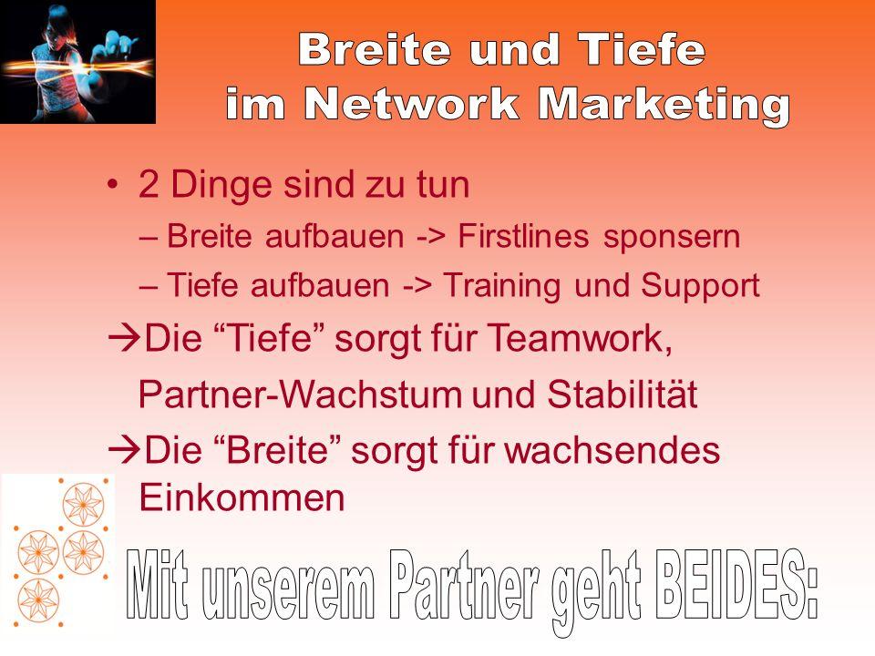 2 Dinge sind zu tun –Breite aufbauen -> Firstlines sponsern –Tiefe aufbauen -> Training und Support Die Tiefe sorgt für Teamwork, Partner-Wachstum und Stabilität Die Breite sorgt für wachsendes Einkommen