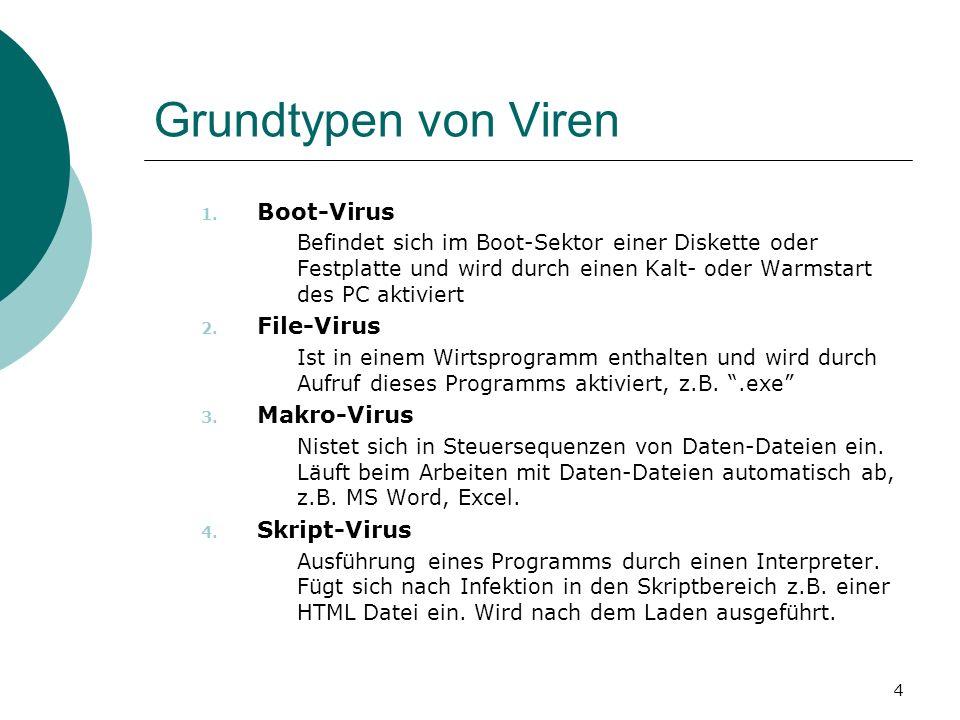 4 Grundtypen von Viren 1.
