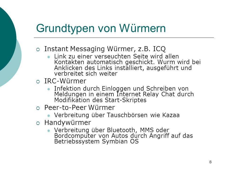 8 Grundtypen von Würmern Instant Messaging Würmer, z.B.