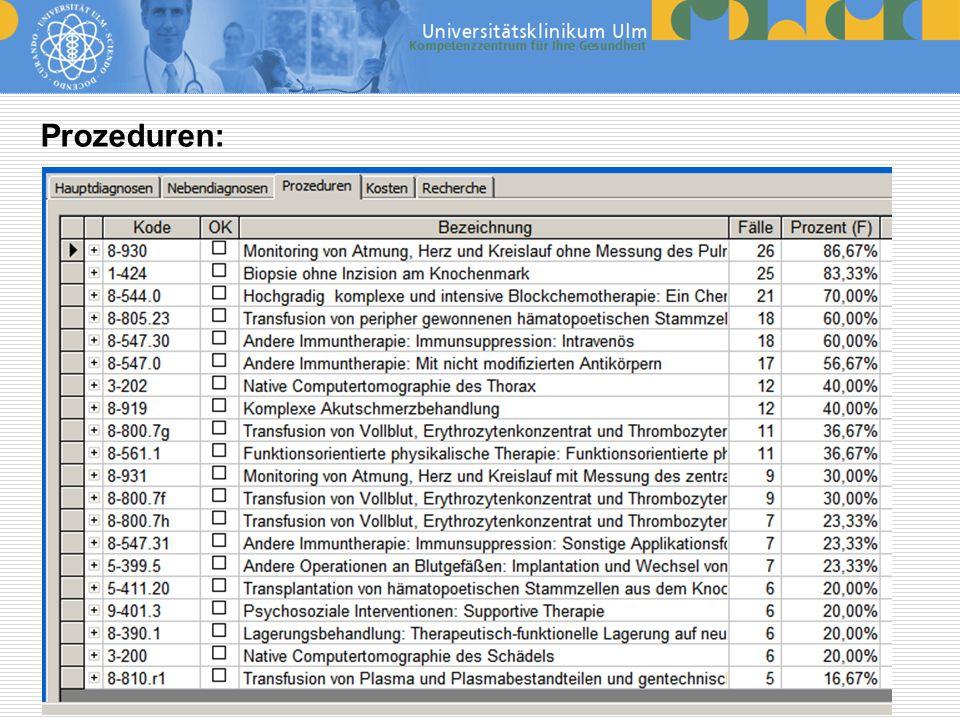 Silvia Irtenkauf Klinik für Kinder- und Jugendmedizin Prozeduren: