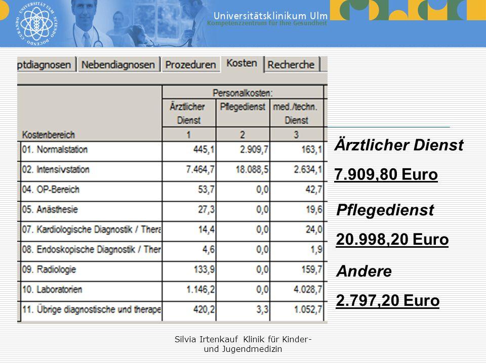 Silvia Irtenkauf Klinik für Kinder- und Jugendmedizin Ärztlicher Dienst 7.909,80 Euro Pflegedienst 20.998,20 Euro Andere 2.797,20 Euro