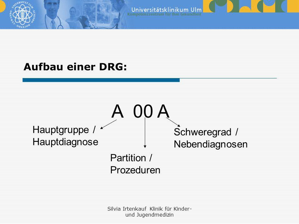 Silvia Irtenkauf Klinik für Kinder- und Jugendmedizin Aufbau einer DRG: A 00 A Hauptgruppe / Hauptdiagnose Partition / Prozeduren Schweregrad / Nebend