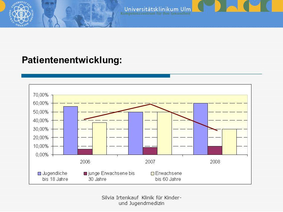 Silvia Irtenkauf Klinik für Kinder- und Jugendmedizin Patientenentwicklung: