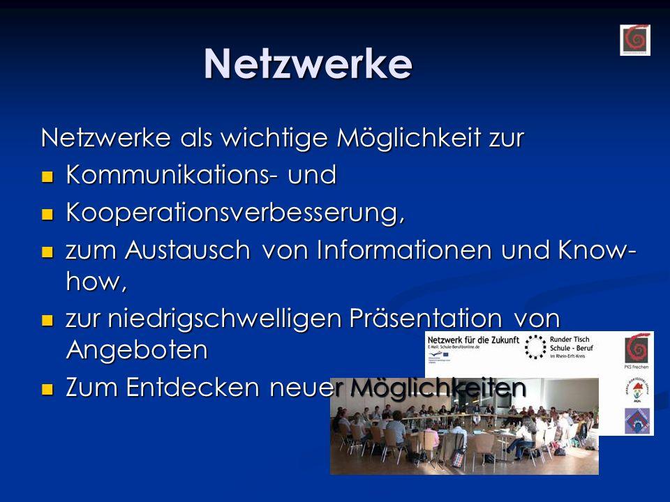 Netzwerke Netzwerke als wichtige Möglichkeit zur Kommunikations- und Kommunikations- und Kooperationsverbesserung, Kooperationsverbesserung, zum Austa
