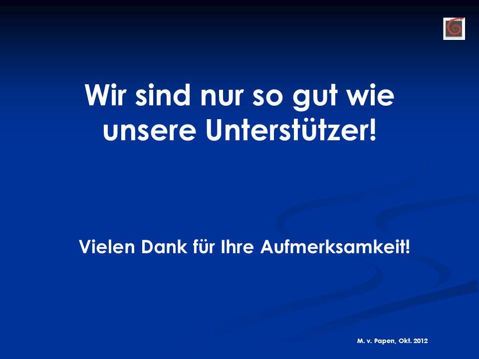 Vielen Dank für Ihre Aufmerksamkeit! Wir sind nur so gut wie unsere Unterstützer! M. v. Papen, Okt. 2012