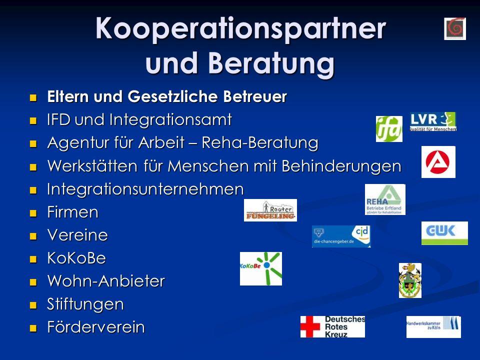 Kooperationspartner und Beratung Eltern und Gesetzliche Betreuer Eltern und Gesetzliche Betreuer IFD und Integrationsamt IFD und Integrationsamt Agent