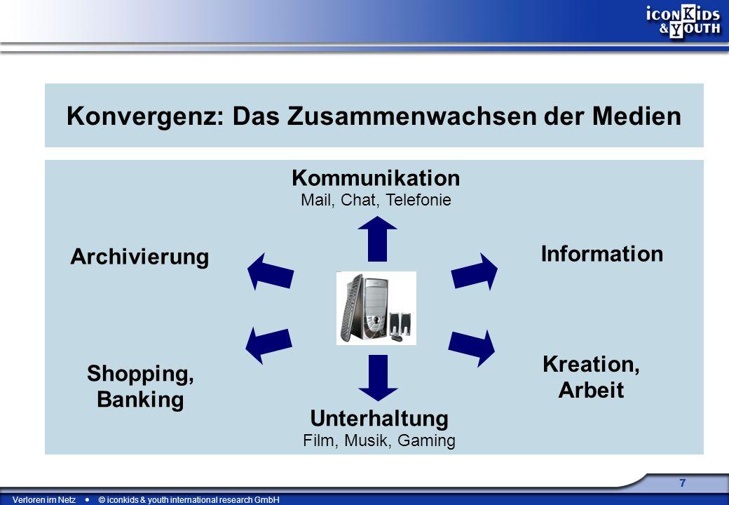 Verloren im Netz © iconkids & youth international research GmbH 8 Für Jugendliche ist es Alltag, reale und virtuelle Welten miteinander zu verbinden.