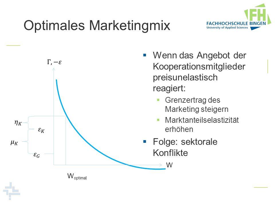 Optimales Marketingmix Wenn das Angebot der Kooperationsmitglieder preisunelastisch reagiert: Grenzertrag des Marketing steigern Marktanteilselastizit