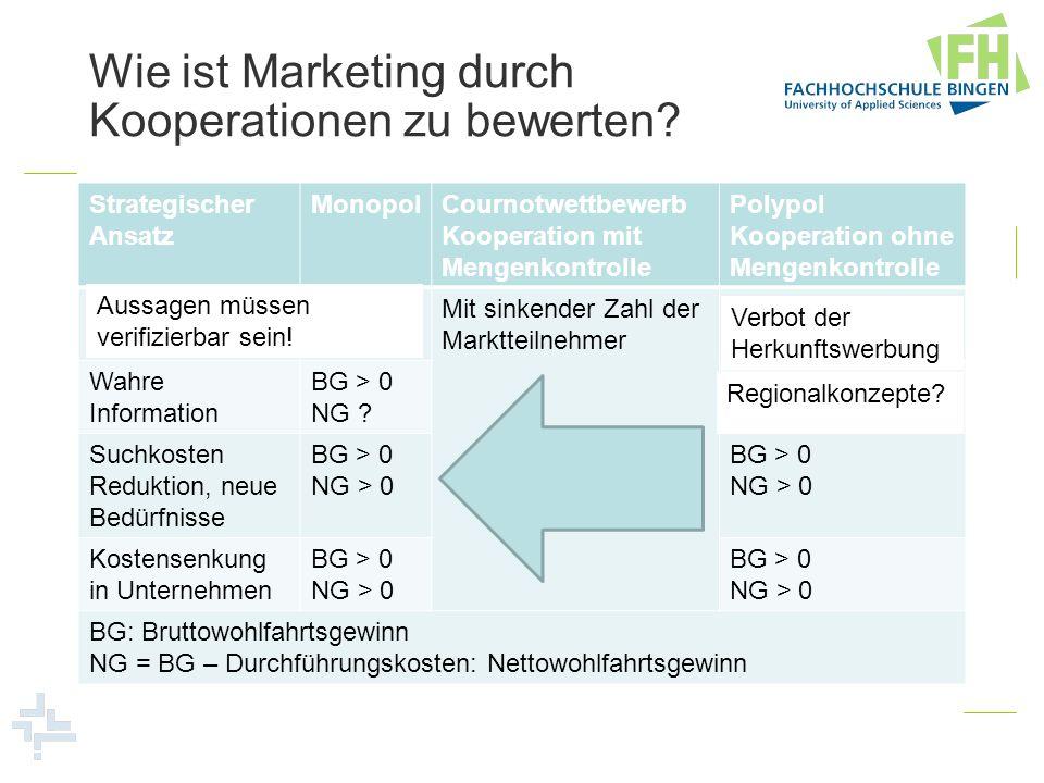 Wie ist Marketing durch Kooperationen zu bewerten? Strategischer Ansatz MonopolCournotwettbewerb Kooperation mit Mengenkontrolle Polypol Kooperation o