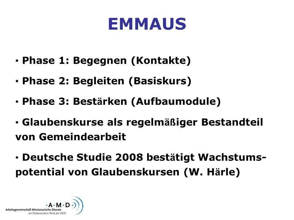 EMMAUS Phase 1: Begegnen (Kontakte) Phase 2: Begleiten (Basiskurs) Phase 3: Best ä rken (Aufbaumodule) Glaubenskurse als regelm äß iger Bestandteil vo