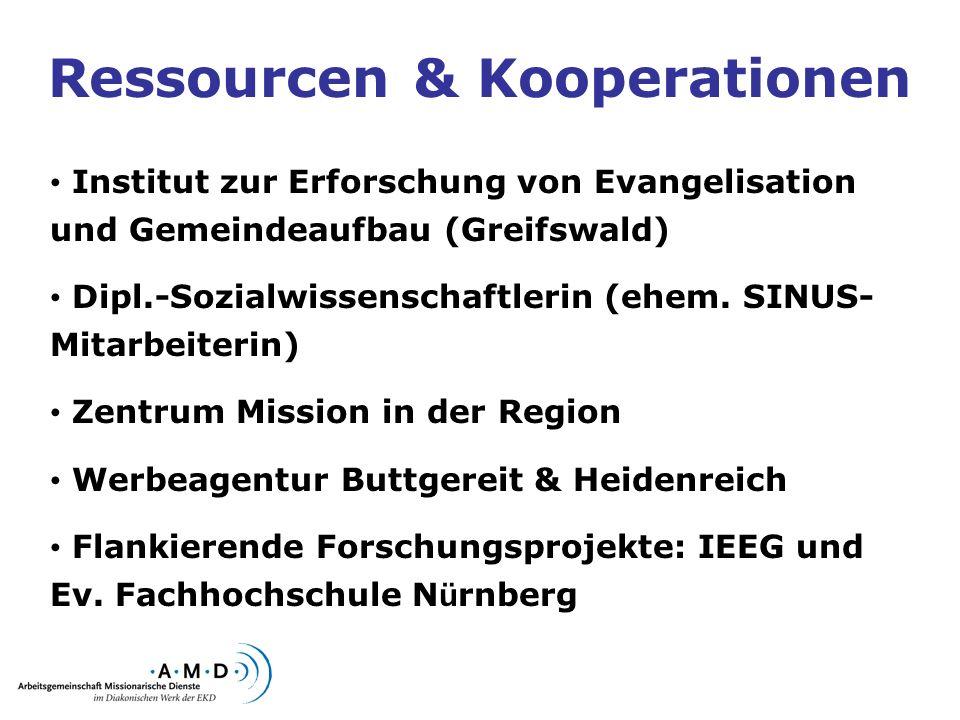 Ressourcen & Kooperationen Institut zur Erforschung von Evangelisation und Gemeindeaufbau (Greifswald) Dipl.-Sozialwissenschaftlerin (ehem. SINUS- Mit