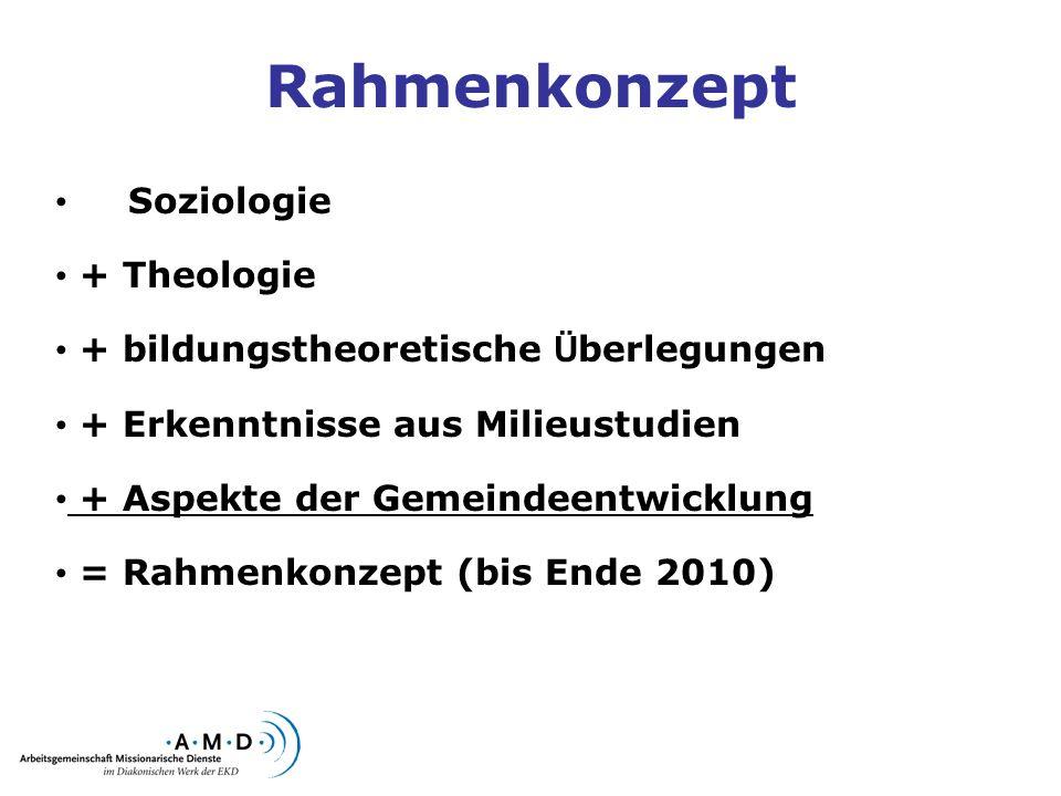 Rahmenkonzept Soziologie + Theologie + bildungstheoretische Ü berlegungen + Erkenntnisse aus Milieustudien + Aspekte der Gemeindeentwicklung = Rahmenk