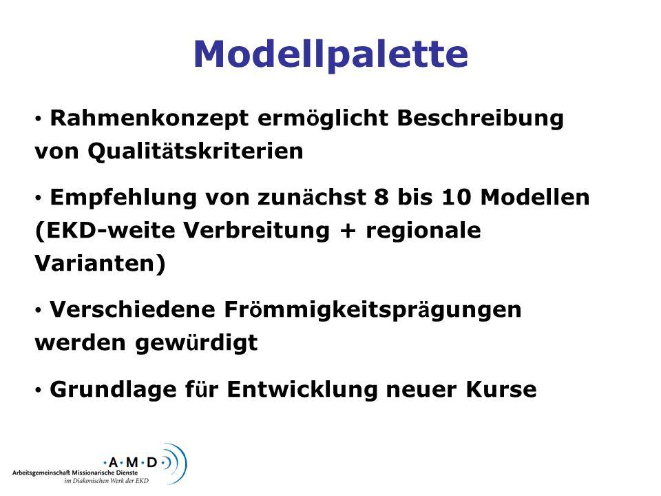 Modellpalette Rahmenkonzept erm ö glicht Beschreibung von Qualit ä tskriterien Empfehlung von zun ä chst 8 bis 10 Modellen (EKD-weite Verbreitung + re