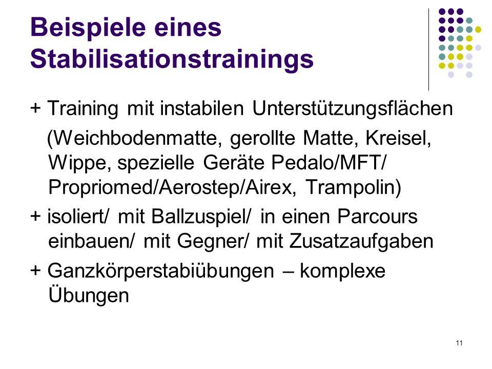 11 Beispiele eines Stabilisationstrainings + Training mit instabilen Unterstützungsflächen (Weichbodenmatte, gerollte Matte, Kreisel, Wippe, spezielle