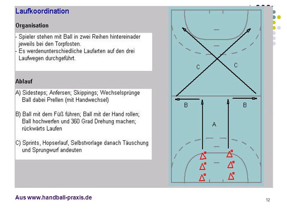 12 Aus www.handball-praxis.de