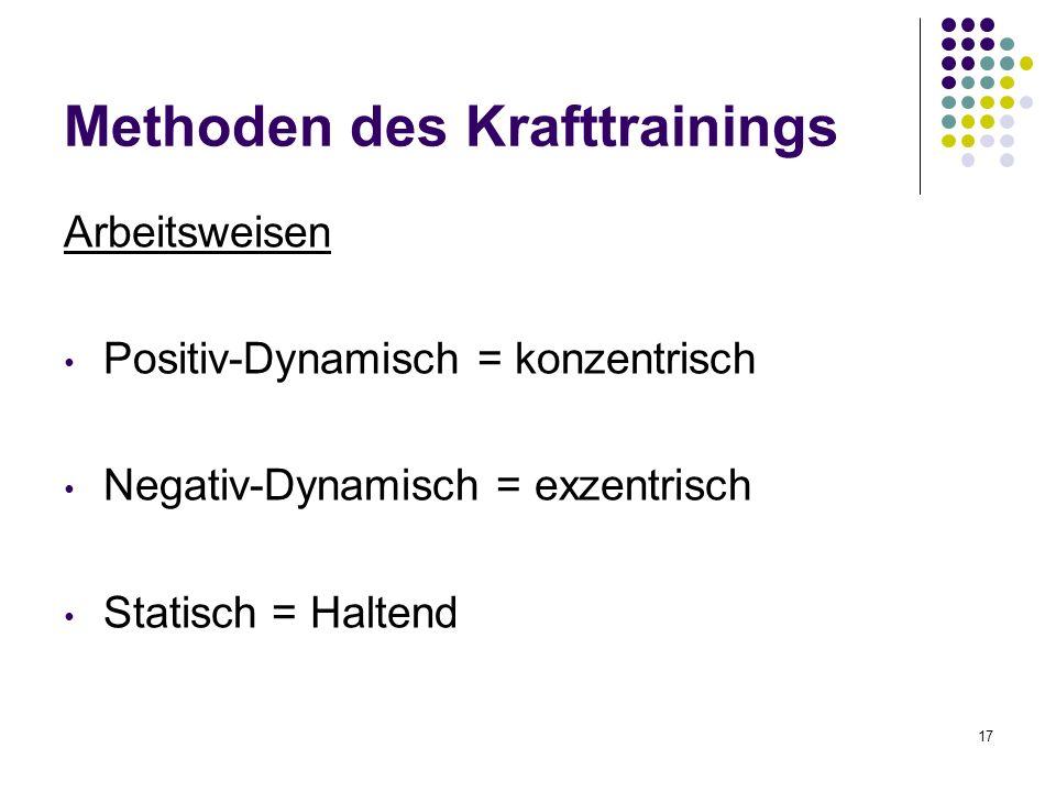 17 Methoden des Krafttrainings Arbeitsweisen Positiv-Dynamisch = konzentrisch Negativ-Dynamisch = exzentrisch Statisch = Haltend