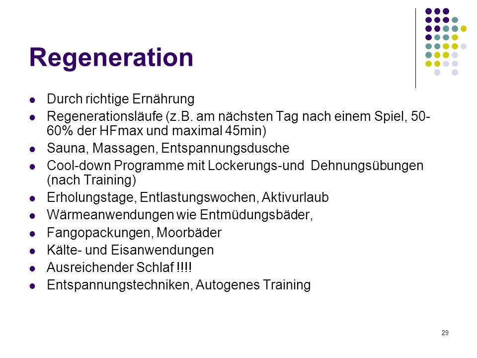 29 Regeneration Durch richtige Ernährung Regenerationsläufe (z.B.