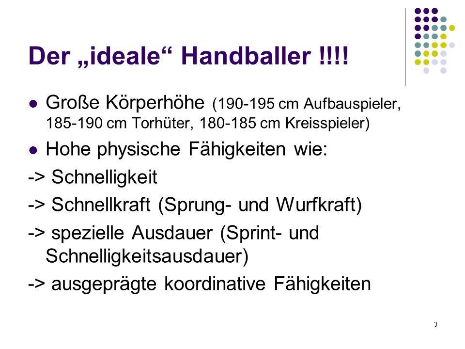 3 Der ideale Handballer !!!! Große Körperhöhe (190-195 cm Aufbauspieler, 185-190 cm Torhüter, 180-185 cm Kreisspieler) Hohe physische Fähigkeiten wie: