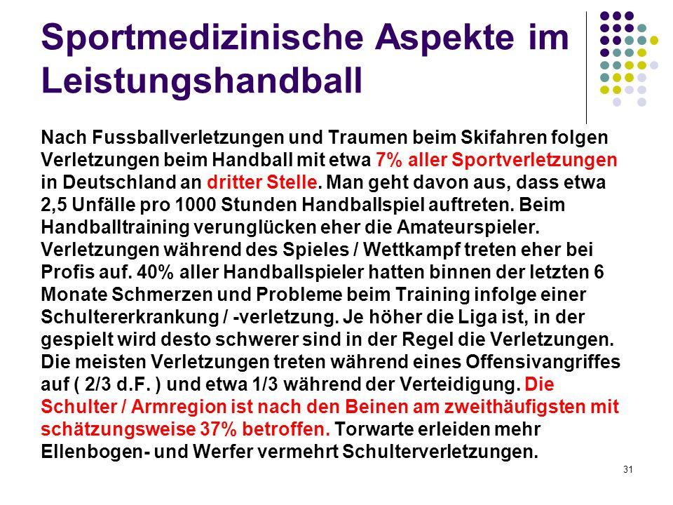 31 Sportmedizinische Aspekte im Leistungshandball Nach Fussballverletzungen und Traumen beim Skifahren folgen Verletzungen beim Handball mit etwa 7% aller Sportverletzungen in Deutschland an dritter Stelle.