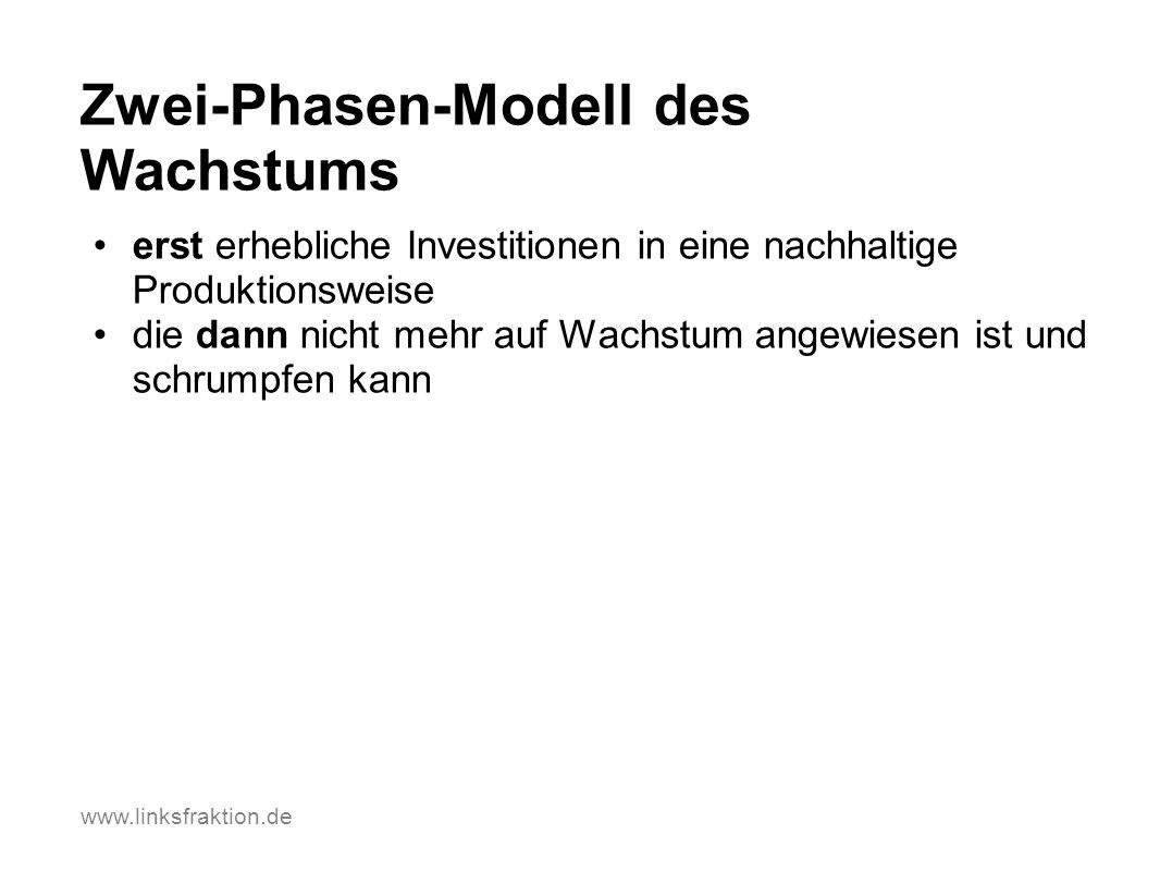 www.linksfraktion.de Zwei-Phasen-Modell des Wachstums erst erhebliche Investitionen in eine nachhaltige Produktionsweise die dann nicht mehr auf Wachs