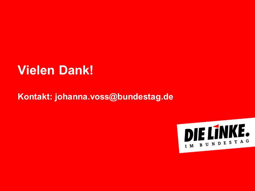 Vielen Dank! Kontakt: johanna.voss@bundestag.de