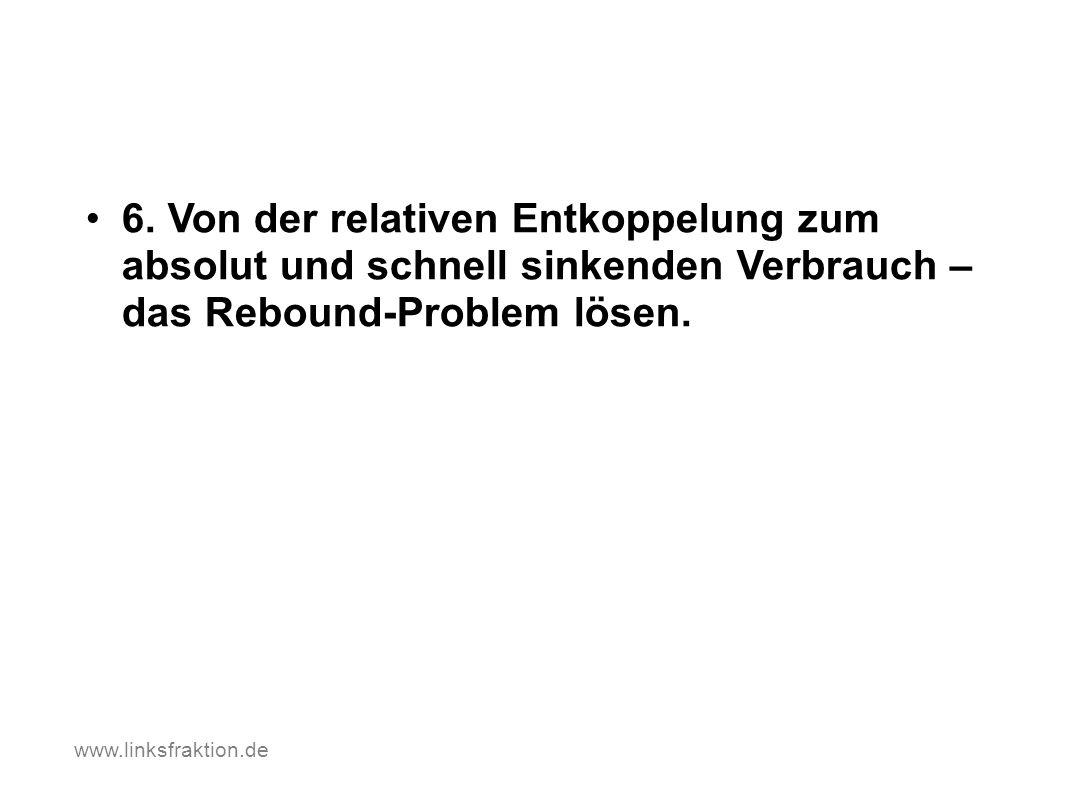 6. Von der relativen Entkoppelung zum absolut und schnell sinkenden Verbrauch – das Rebound-Problem lösen. www.linksfraktion.de