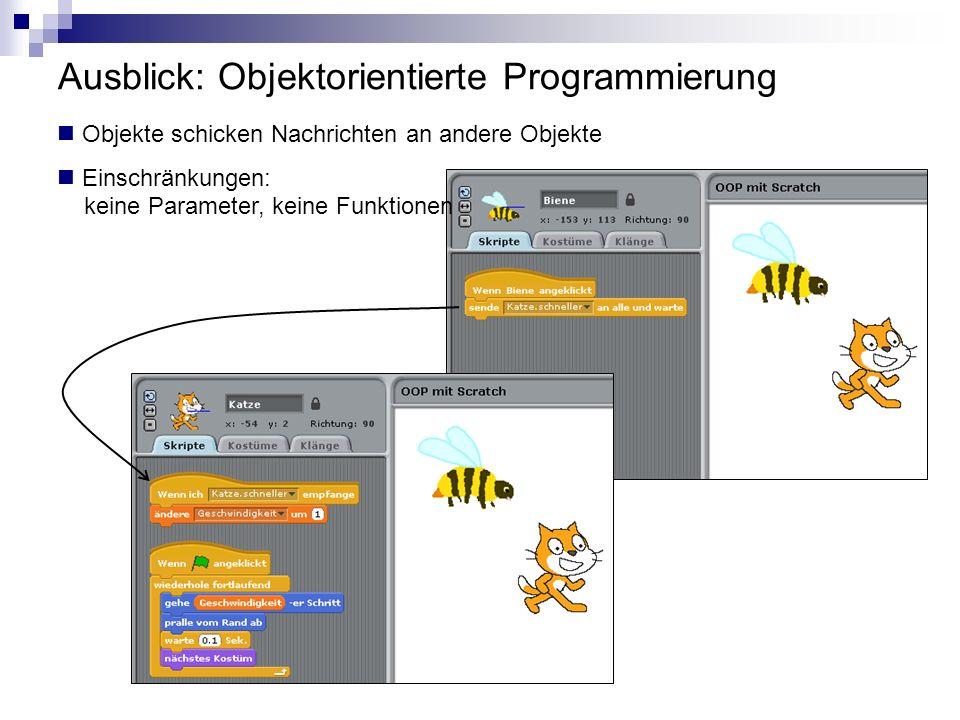 Ausblick: Objektorientierte Programmierung Objekte schicken Nachrichten an andere Objekte Einschränkungen: keine Parameter, keine Funktionen