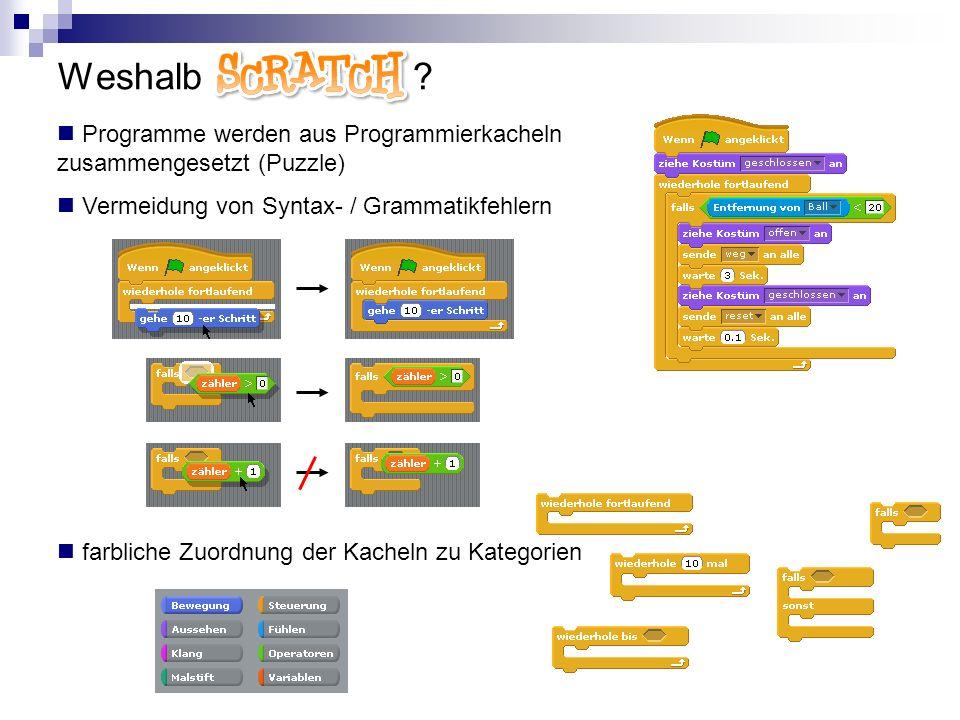 Weshalb Scratch ? Programme werden aus Programmierkacheln zusammengesetzt (Puzzle) Vermeidung von Syntax- / Grammatikfehlern farbliche Zuordnung der K
