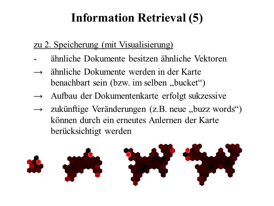 Information Retrieval (5) zu 2. Speicherung (mit Visualisierung) - ähnliche Dokumente besitzen ähnliche Vektoren ähnliche Dokumente werden in der Kart