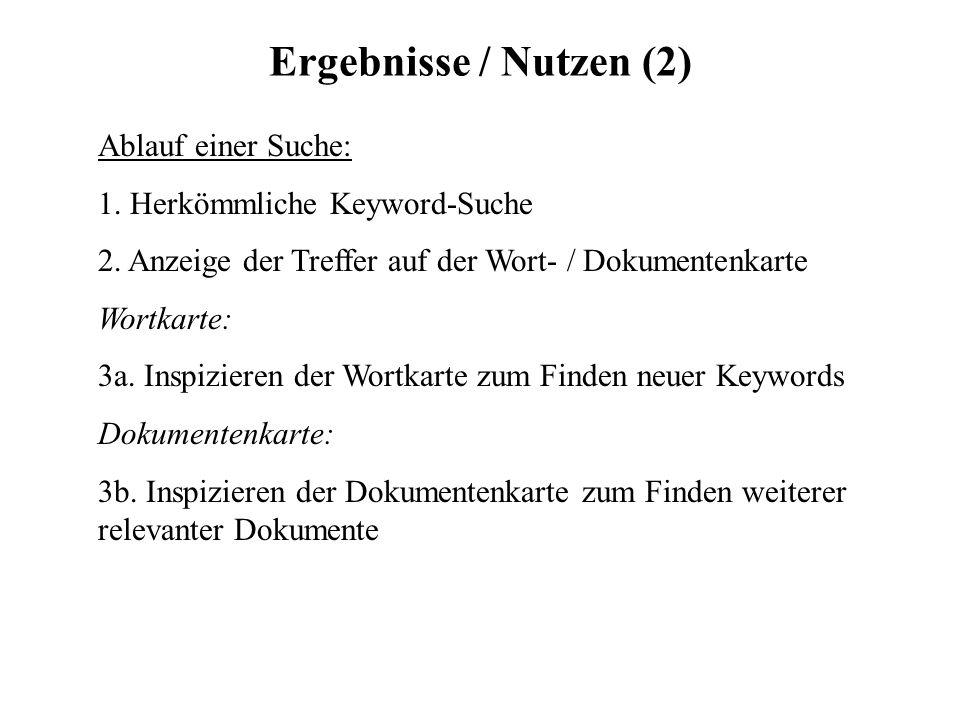 Ergebnisse / Nutzen (2) Ablauf einer Suche: 1. Herkömmliche Keyword-Suche 2. Anzeige der Treffer auf der Wort- / Dokumentenkarte Wortkarte: 3a. Inspiz