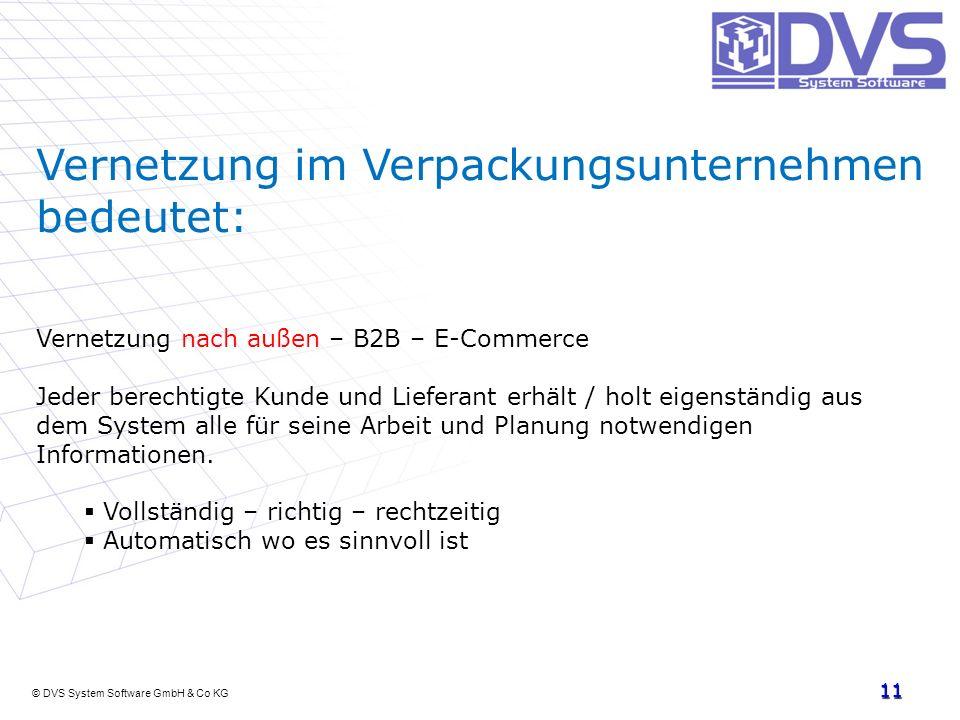 © DVS System Software GmbH & Co KG 11 Vernetzung im Verpackungsunternehmen bedeutet: Vernetzung nach außen – B2B – E-Commerce Jeder berechtigte Kunde