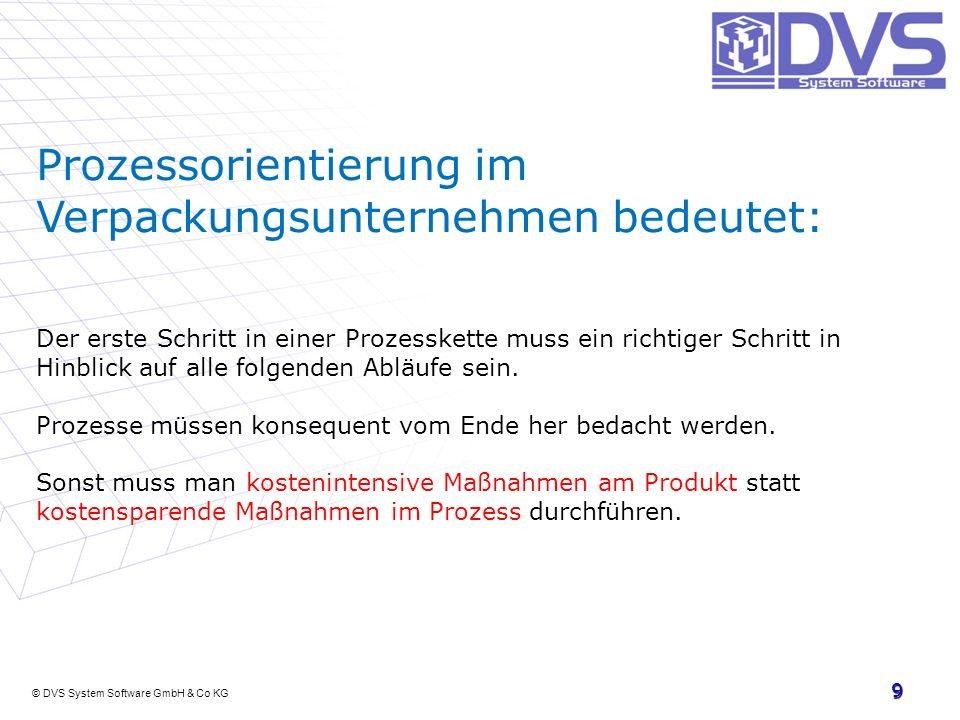 © DVS System Software GmbH & Co KG 9 Prozessorientierung im Verpackungsunternehmen bedeutet: Der erste Schritt in einer Prozesskette muss ein richtige
